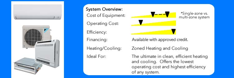 Ductless Heat Pumps in Bellingham, Ferndale, Lynden, WA - Marr's Heating & AC