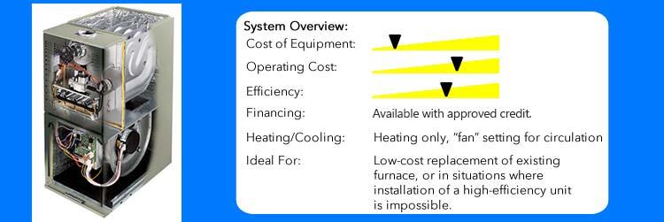 Standard Efficiency Gas Furnaces in Bellingham, Lynden, WA - Marr's Heating & AC
